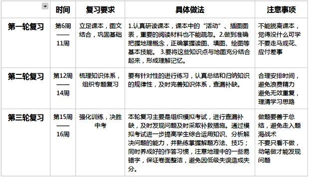 地理中考复习计划,初三地理复习计划表