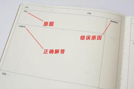 怎样整理错题本,如何正确使用错题本